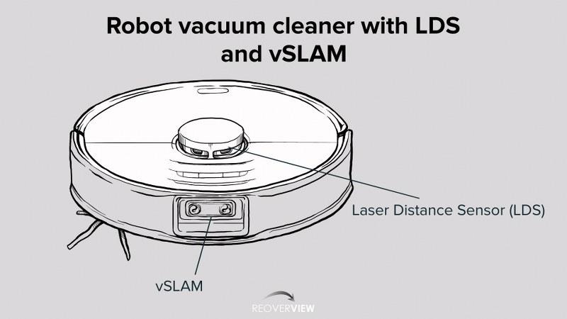 Saugroboter mit Lasernavigation und vSLAM