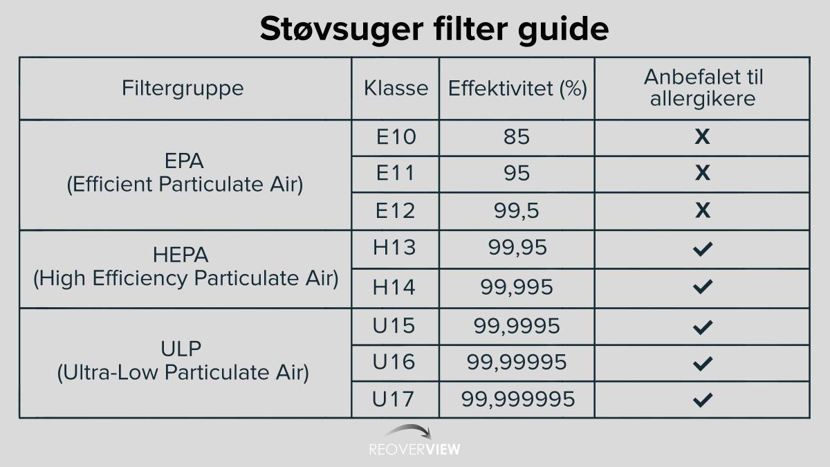 Vacuum cleaner filter guide