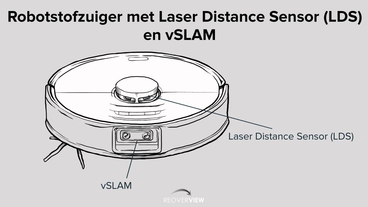 Saugroboter met laser en vSLAM