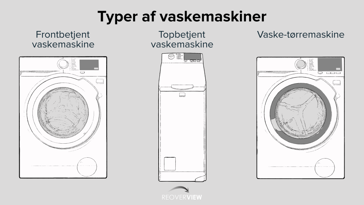 Typer af vaskemaskiner